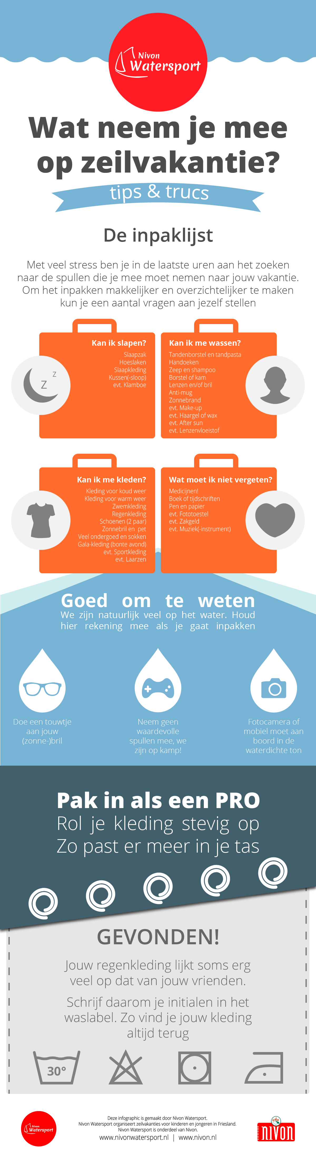 Infographic-inpakken-nivon-watersport